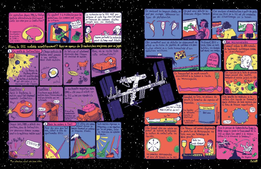 Bande dessinée sur la recherche scientifique sur la Station spatiale internationale - Comics about scientific research on the International Space Station